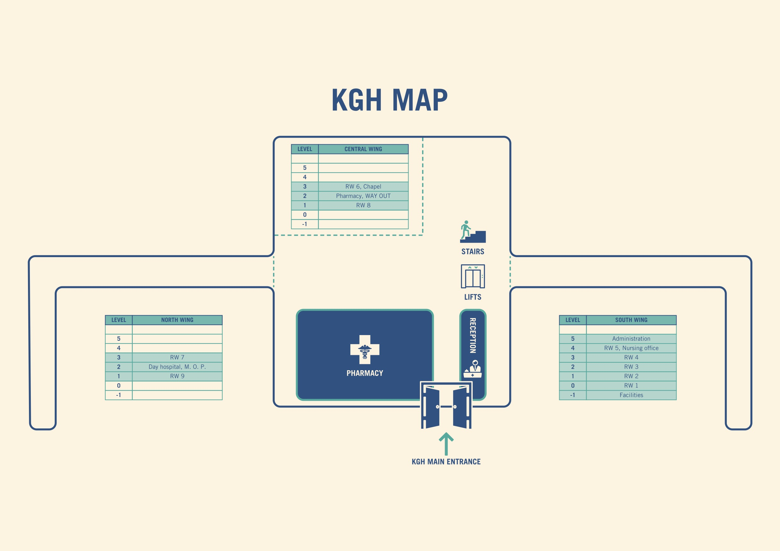 Map of Karin Grech Hospital