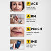 Stroke Symptoms - FAST